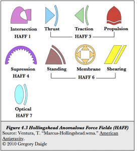 FIg 4_3