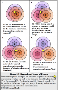 Fig 5_2