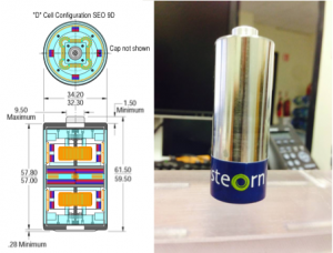 e-Orbo battery from 2010 compared to Steorn's battery 2014