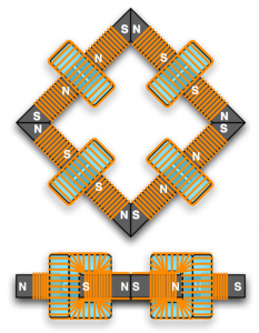square components with biasing toroids and solendoids